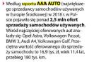 Polityka: Rynek aut używanych w 2018 roku